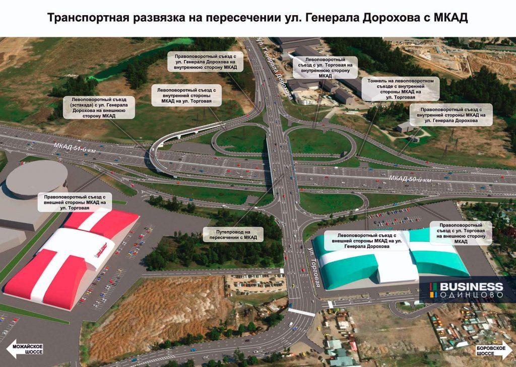 Дорожная развязка на пересечении МКАД и ул.Генерала Дорохова
