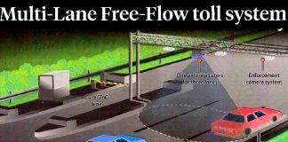 система free flow