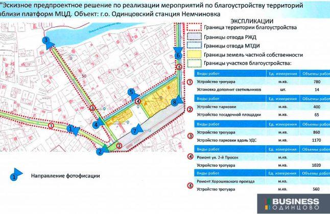 Обустройство территорий у станции МЦД Немчиновка