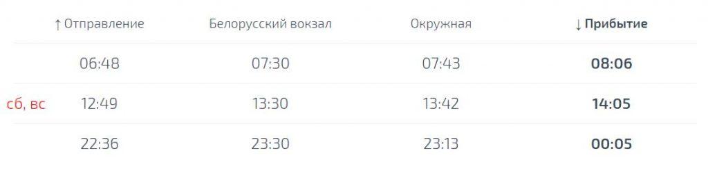 Аэроэкспресс Одинцово — Шереметьево