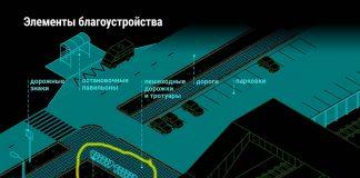 Благоустройство территорий вблизи станций метро в Одинцово