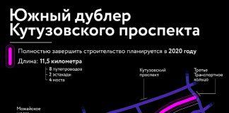 Южный дублер Кутузовского проспекта