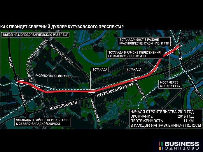 Северный дублер Кутузовского проспекта