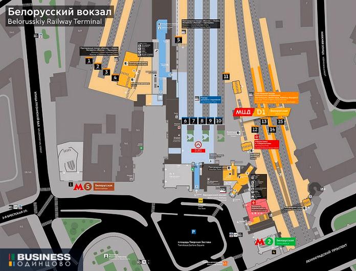 Нумерация путей на станции Белорусская