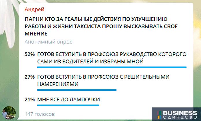 Голосование из чата Бойкот 2019-2020