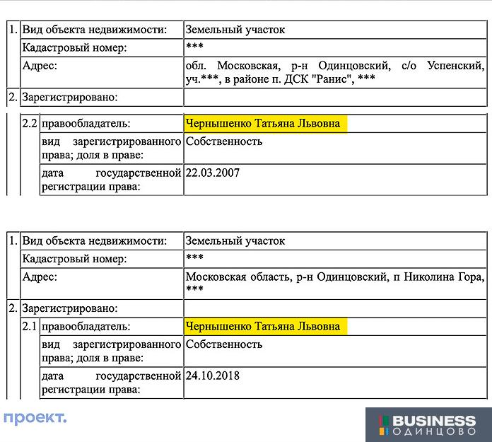 "Дома Мишустина и Чернышенко на Рублевке. Фото: ""Проект"""