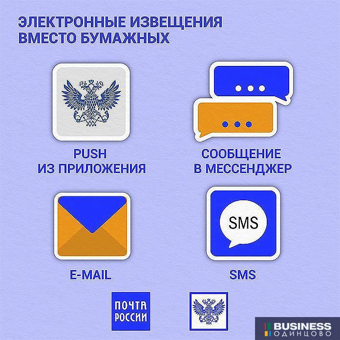 Почта России, электронные извещения