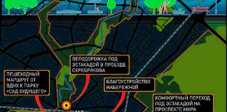 Проект суперпарка в Москве