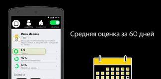 Рейтинг водителей в Яндекс.Такси
