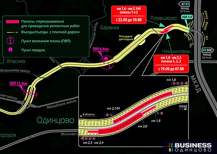 ремонт на Северном обходе Одинцово