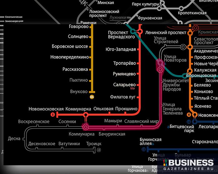 Коммунарская ветка метро