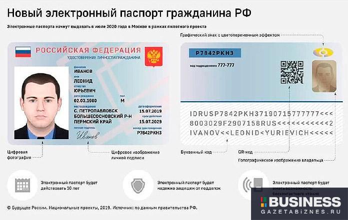 Электронный паспорт гражданина РФ