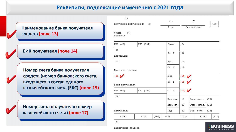 Изменение реквизитов ФНС с 2021 года
