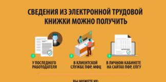 Электронная трудовая книжка в РФ с 2021 года