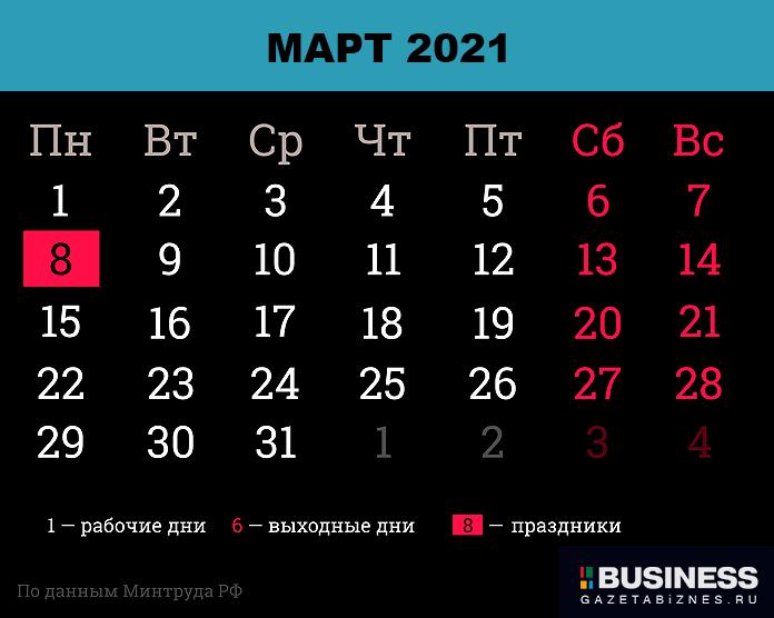 Выходные и рабочие дни в марте: как отдыхаем в марте 2021