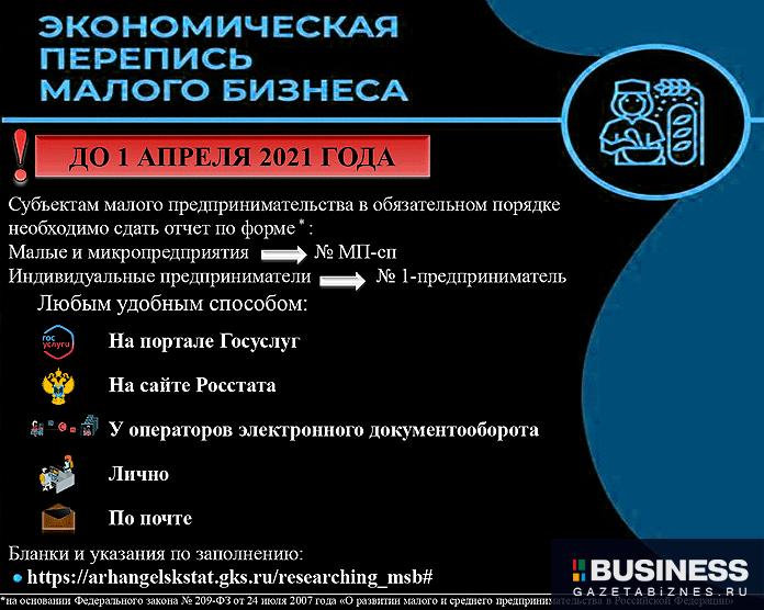 Экономическая перепись мало бизнеса 2021