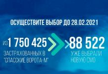 Владельцам полисов ОМС «Спасские ворота-М»