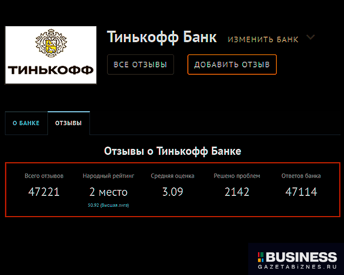Тинькофф банк на сайте Банки.ру
