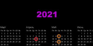 даты итогового сочинения в 2020/21 учебном году