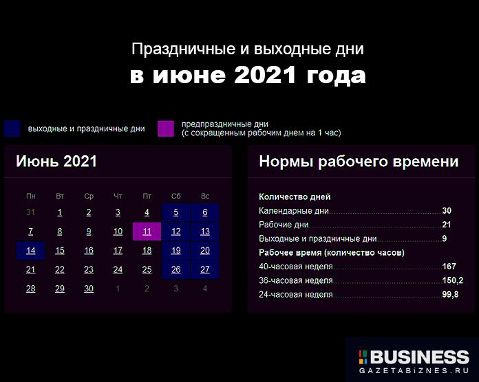 Праздничные и выходные дни в июне 2021 года