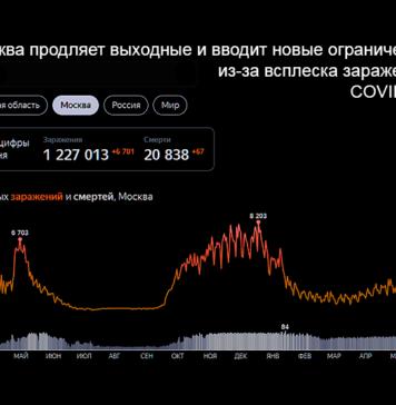 Москва продляет выходные и вводит новые ограничения из-за всплеска заражений COVID-19