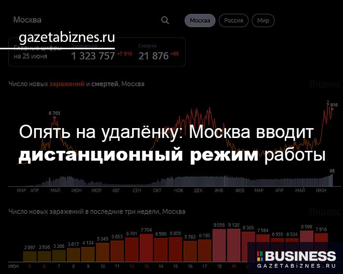 Опятьнаудалёнку: Москва вводит дистанционный режим работы