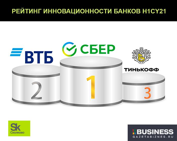 ТОП-3 инновационных банка России: Сколково