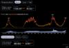 Распространение коронавируса в Москве и Московской обалсти по состоянию на 18 октября (по данным Стопкоронавирус.рф, Университета Джонса Хопкинса и проекта Our World in Data)