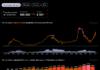 Распространение коронавируса в Московской области по состоянию на 12 октября (по данным Стопкоронавирус.рф, Университета Джонса Хопкинса и проекта Our World in Data)